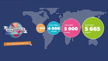 Erasmus Days 2021: altissimo numero di eventi in tutto il mondo