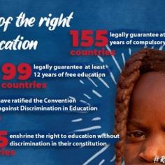 #RightToEducation: campagna per dire no alla